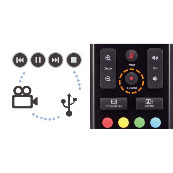 Control remoto para AVer EVC