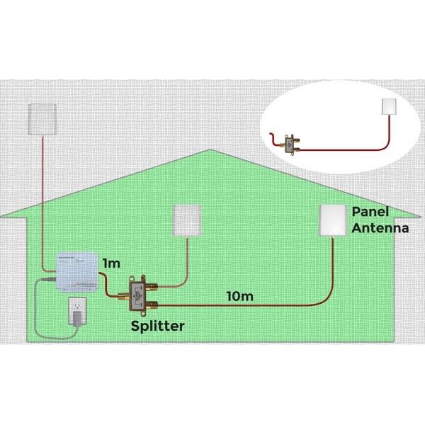 Kit di amplificazione: 2ª antenna interna StellaDoradus